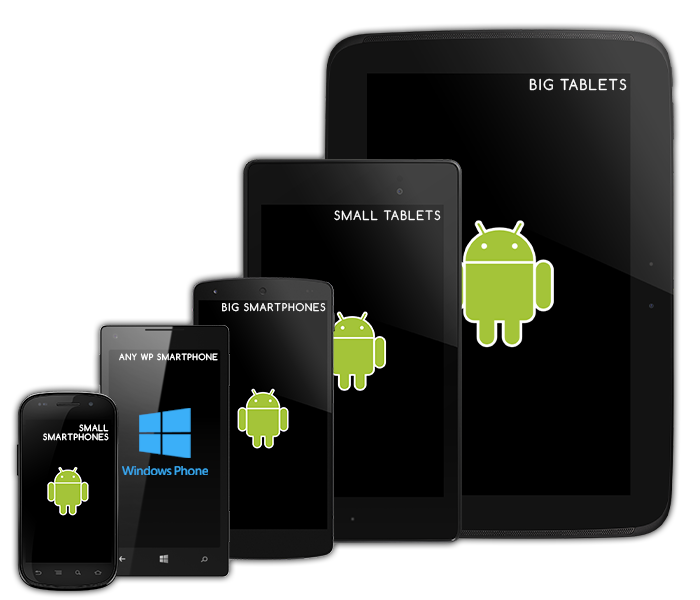 android supported devices